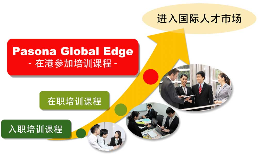 global-edge-position-chis